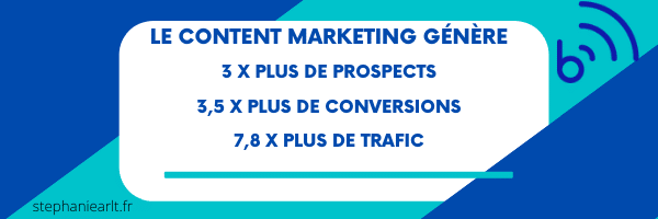 chiffres importants marketing de contenu