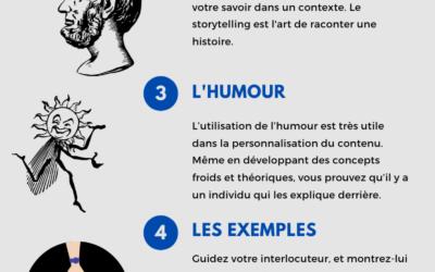 6 Techniques de vulgarisation | Une façon étonnante de partager votre expertise
