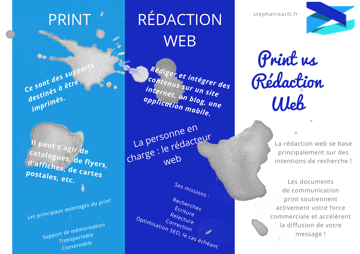 print vs rédaction web