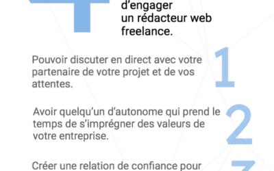 Engager un rédacteur web freelance, c'est gagner en souplesse au quotidien