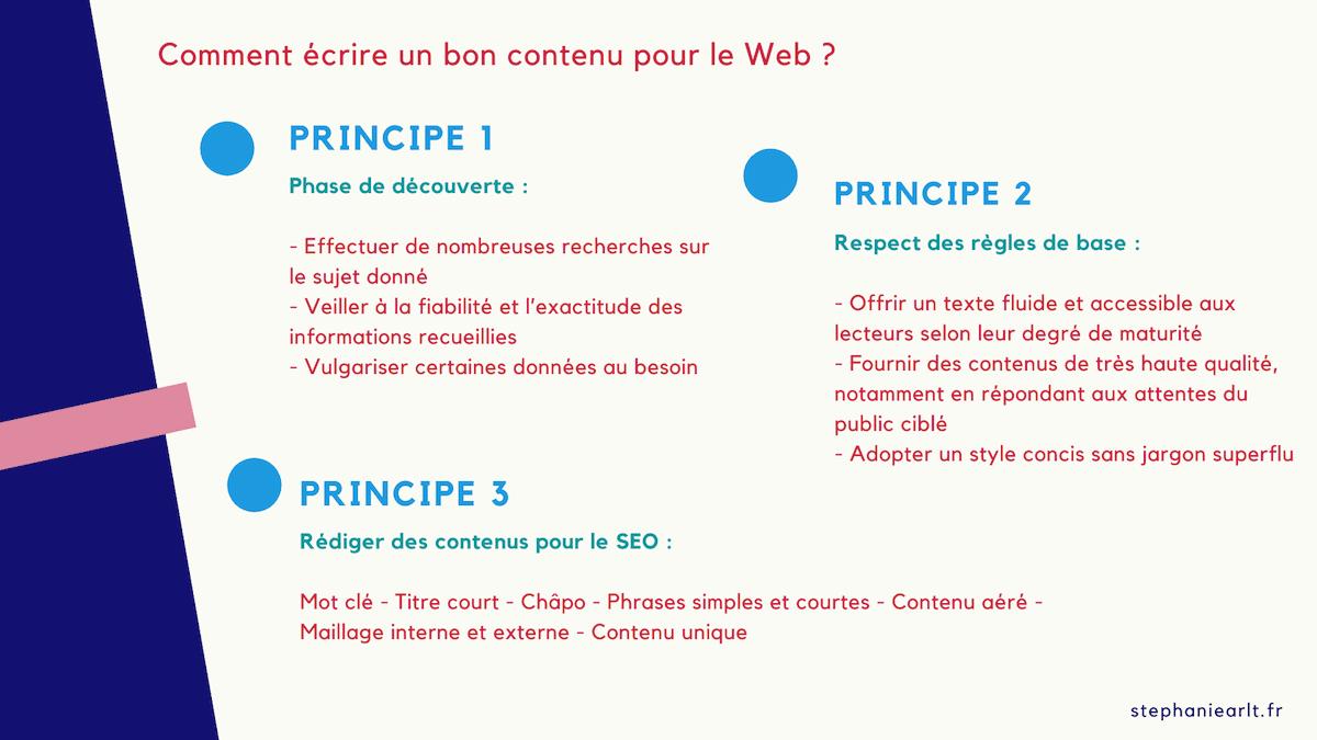 écrire du bon contenu web